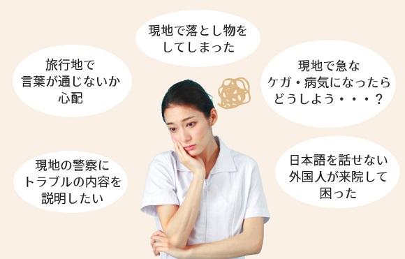 オンライン通訳サービス