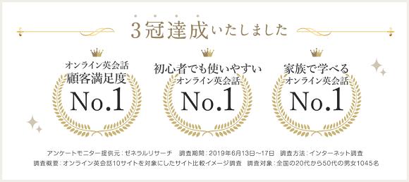 3冠を獲得したエイゴックス