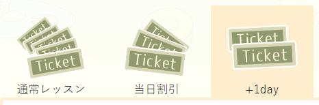 リップルキッズパークのチケット