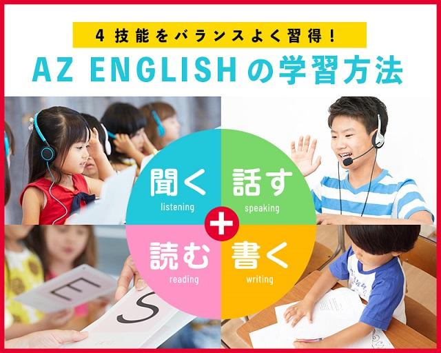 英語の4技能